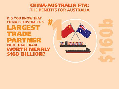 australia japan china relationship