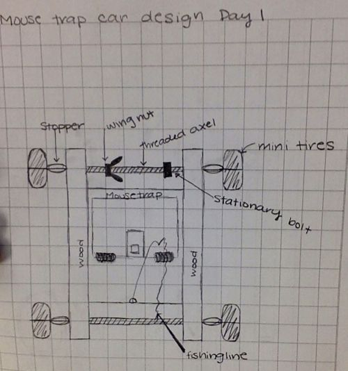 17 best images about engineering fair project ideas