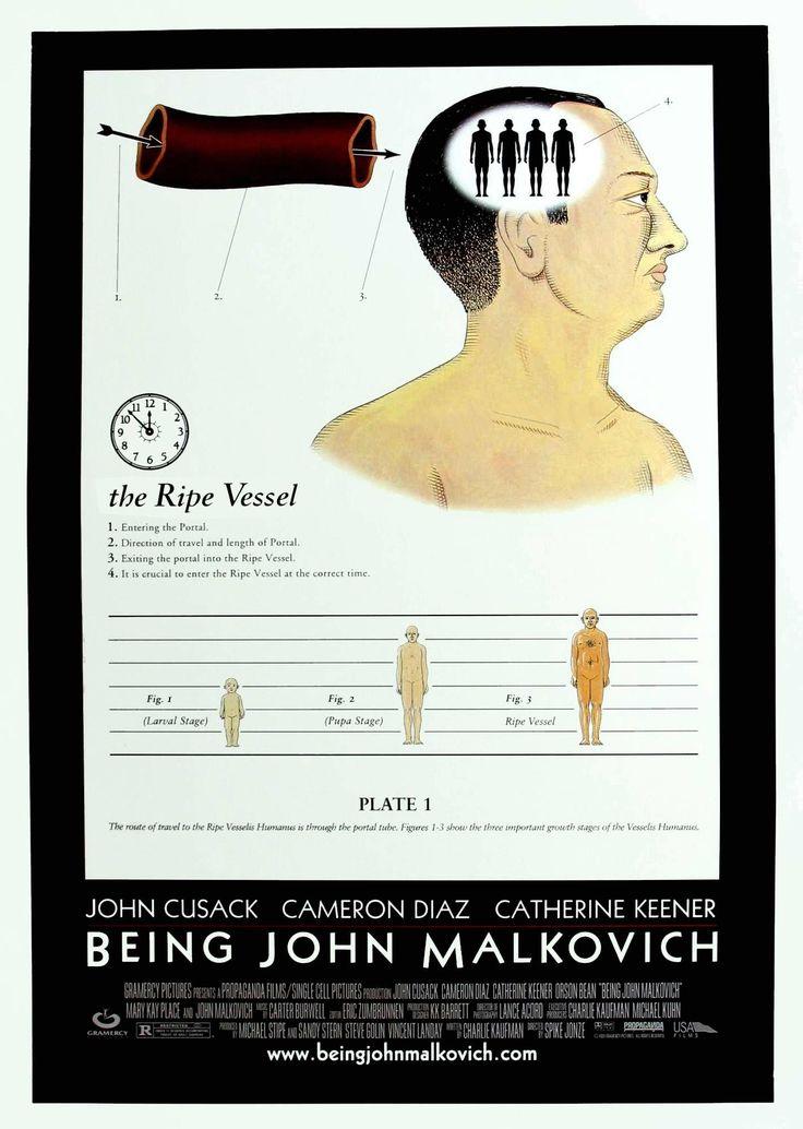 Cómo ser John Malkovich (Being John Malkovich) (1999) - C@rtelesMix.es