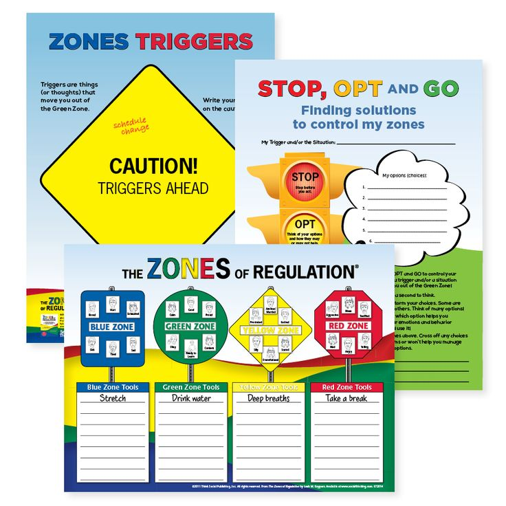 17 best the zones of regulation images on pinterest zones of zones of regulation three poster set dry erase to celebrate the launch fandeluxe Gallery