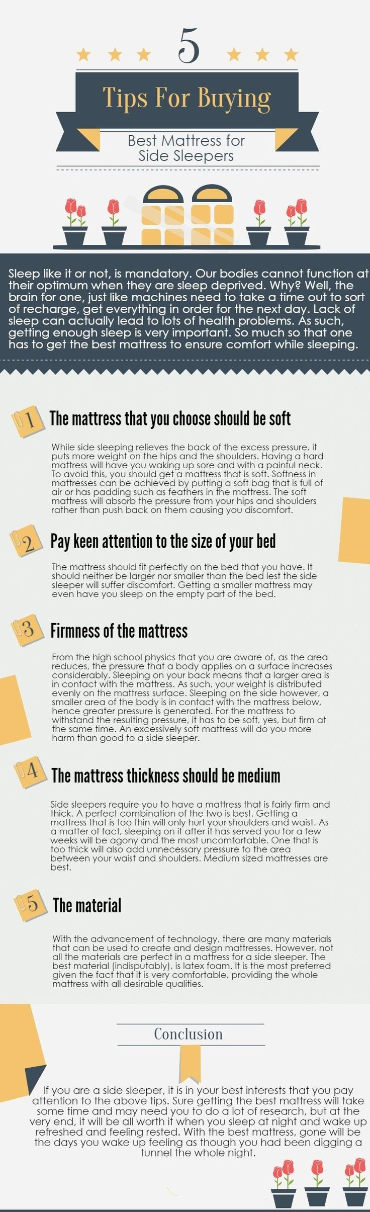 33 Best Mattress Guide Images On Pinterest Mattresses And Bedroom Ideas