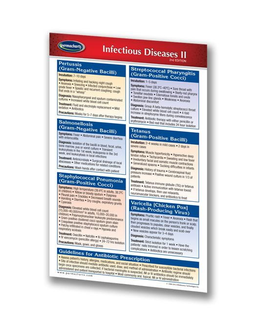 430 best Permacharts Quick Reference Guide images on Pinterest - advance medical directive form