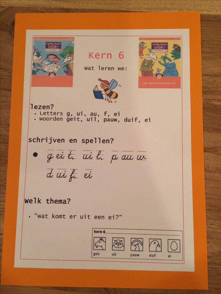 Kern 6. Doelenkaarten per kern voor Veilig Leren Lezen 2e maanversie, om de leerdoelen voor de leerlingen, de ouders en jezelf inzichtelijk te maken. Ik kan je het bestand mailen, achtergrond is gekleurd karton 270 grams, in dit geval in dezelfde kleur als de kern.