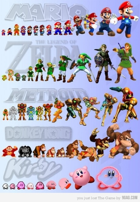 AWESOME! The evolution of classic games. Got to love them.