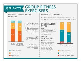 fitness and trends survey overview Global fitness equipment market is expected to reach approximately usd market trends overview the global traction equipment market is immensely.