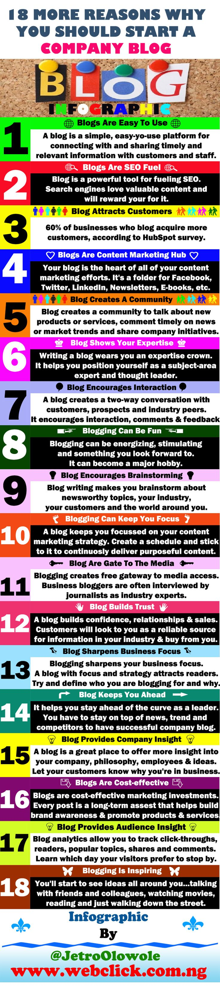 Many believe company blog is dead on arrival as SEO. Here at WebClick, we belief Company Blog are an extremely valuable marketing tool for companies