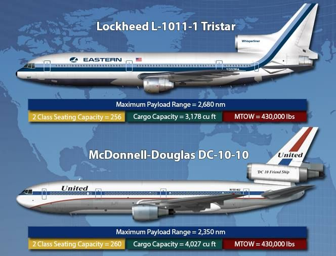 Comparison Of The L 1011 1 And Dc 10 10 Lockheed