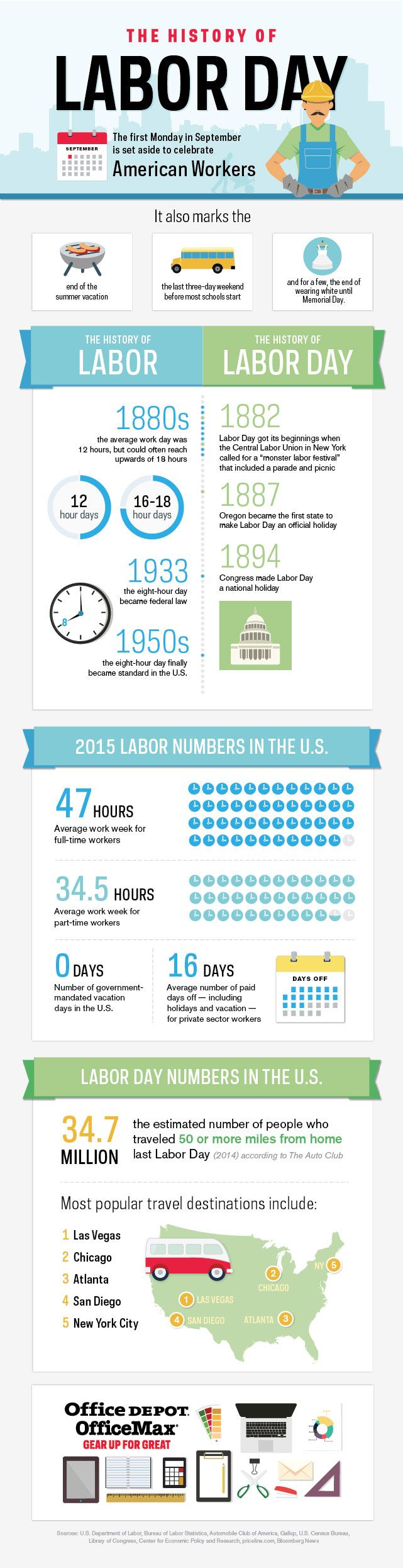 History of Labor Day Infographic | Holiday | Office Depot [Advanced Infographic]