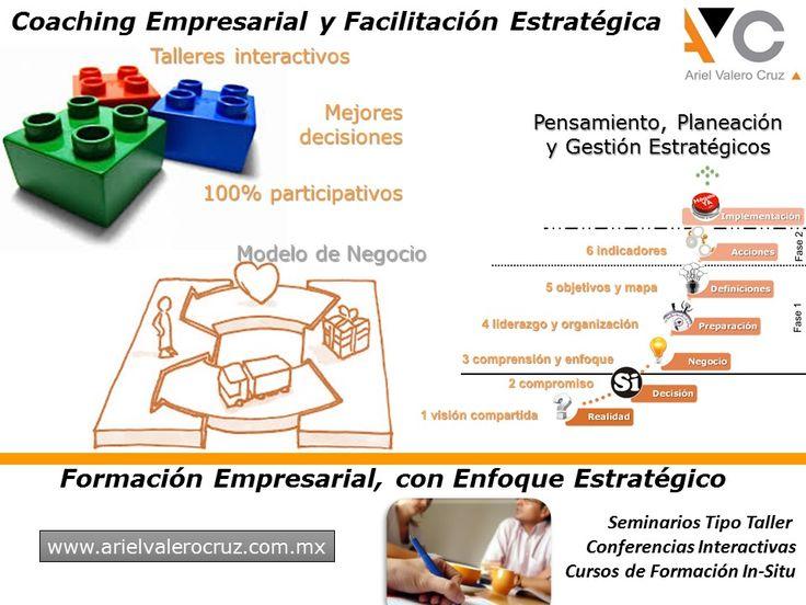 Coaching & Facilitación Estratégica Empresarial (Consultoría)