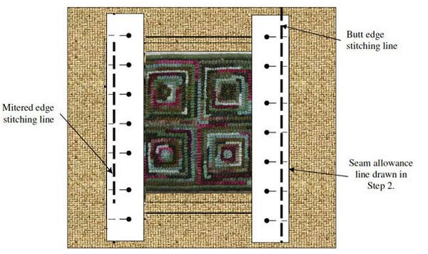 how to finish the edge of a wool blanket