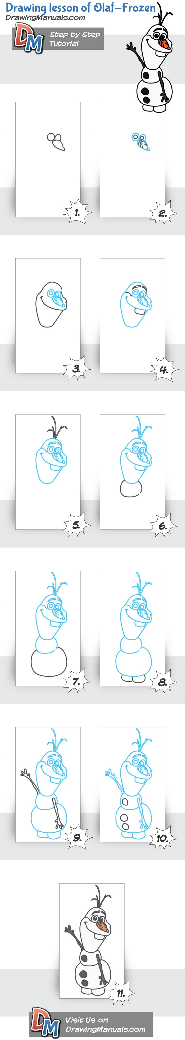 Drawing Steps of Olaf from Frozen