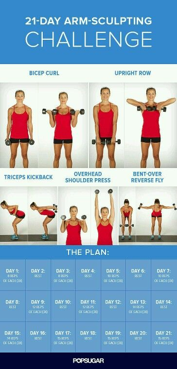 A healthy life: Sculpt and Strengthen Your Arms With This 3-Week C...