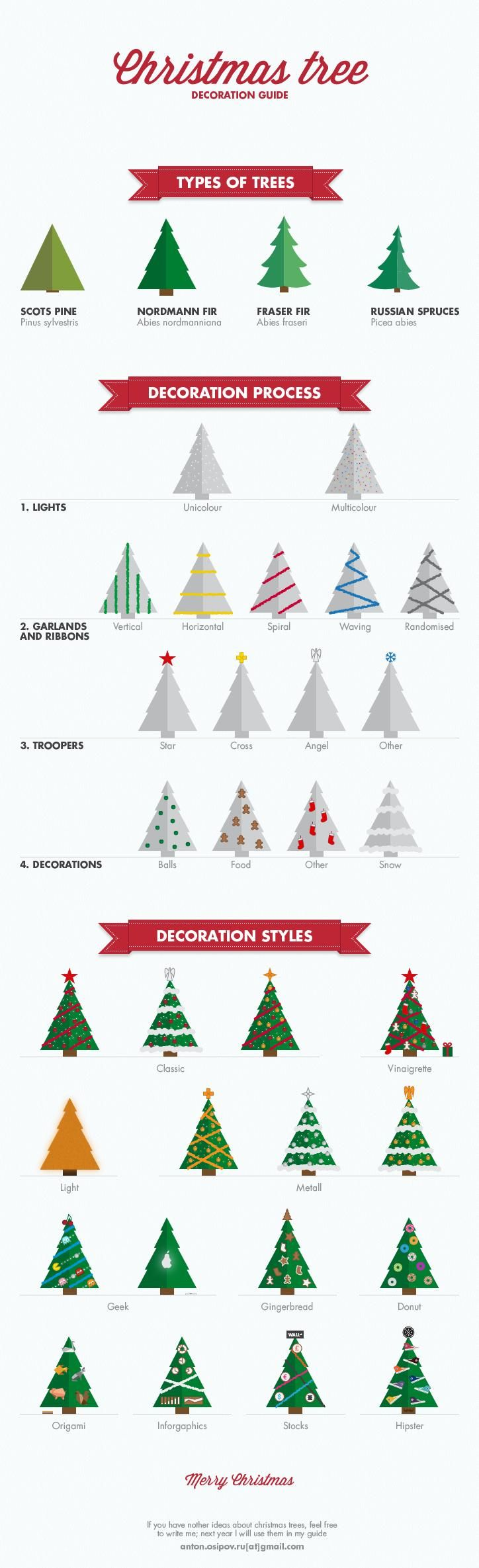 Christmas tree Decoration Guide #infographic #Christmas #ChristmasTree