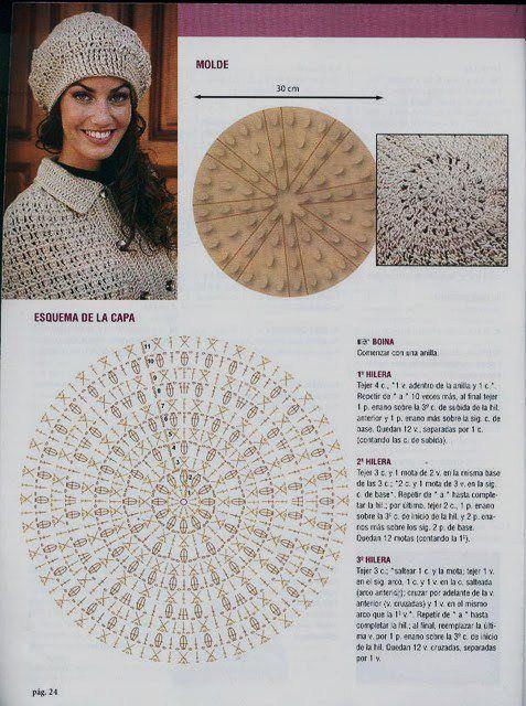 Esquemas boinas crochet - Imagui