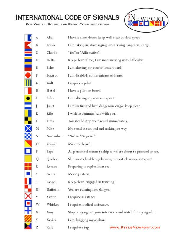 20 best Nautical Flags images on Pinterest Nautical flags, Boats - ics organizational chart