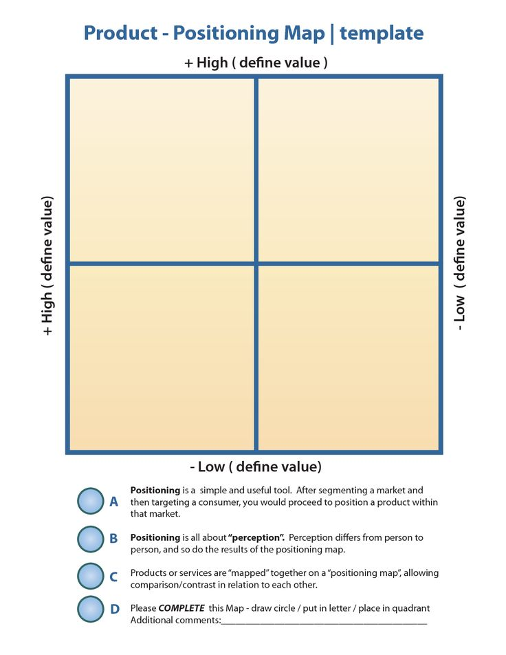 The 25 best perceptual map ideas on pinterest printable for Perceptual map template powerpoint