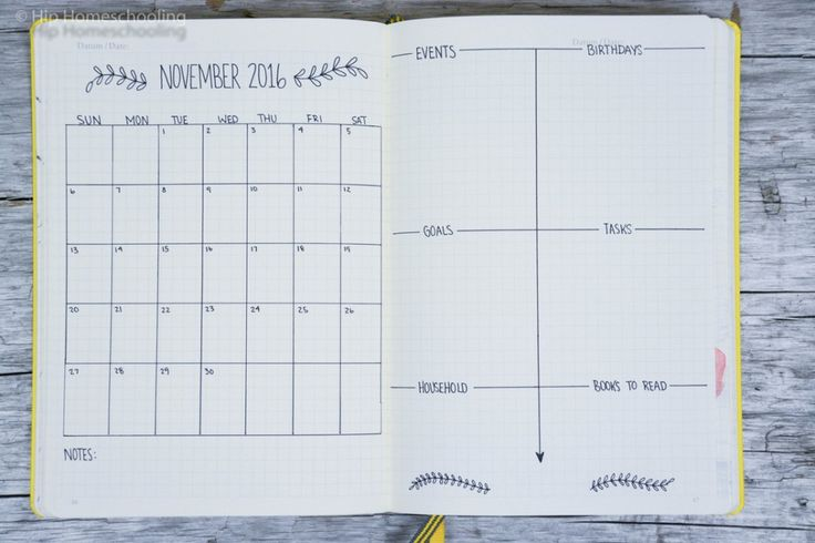 Bullet Journal Monthly Spread Ideas                                                                                                                                                                                 More