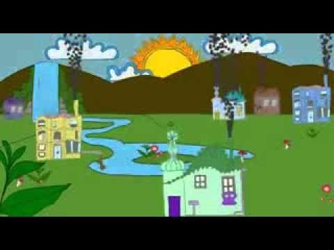 Animasi Degradasi Lingkungan Hidup (Jangan Biarkan!)