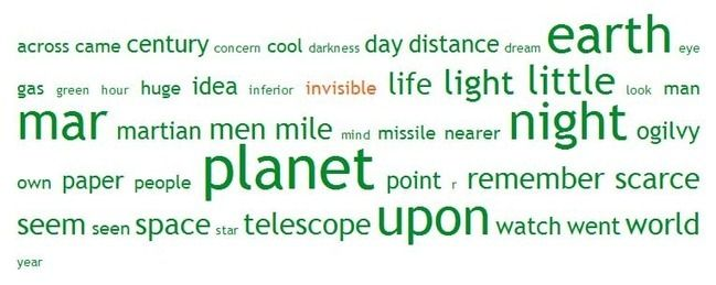 8 Word Cloud Makers for teachers
