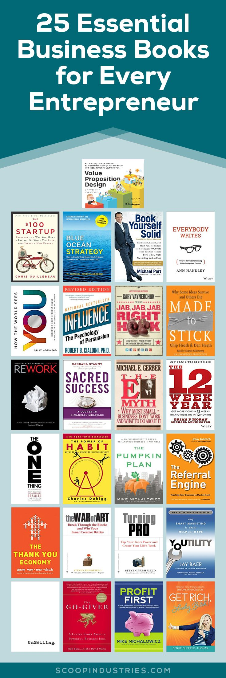I've read a few of the books on this list and they are great. I look forward to reading the rest of them.