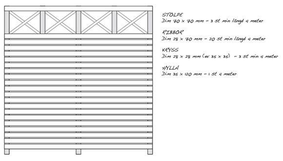Bildresultat för bygga skärmvägg