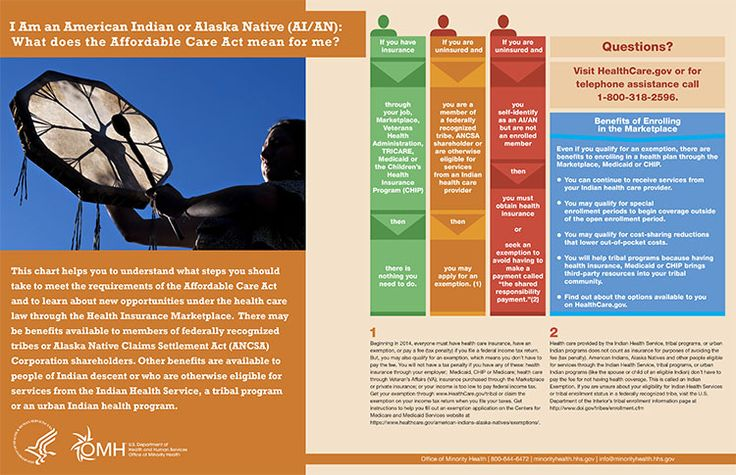 This chart helps you to understand what steps you should take to meet the requirements of the Affordable Care Act and to learn about new opportunities under the health care law through the Health Insurance Marketplace. There may be benefits available to members of federally recognized tribes or Alaska Native Claims Settlement Act (ANCSA) Corporation share...