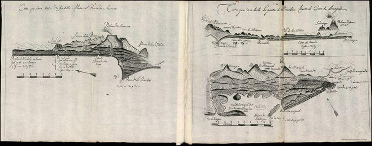 [Derroteros de las costas del Pacífico desde California hasta                      el estrecho de Magallanes]. Material cartográfico impreso — 1699?