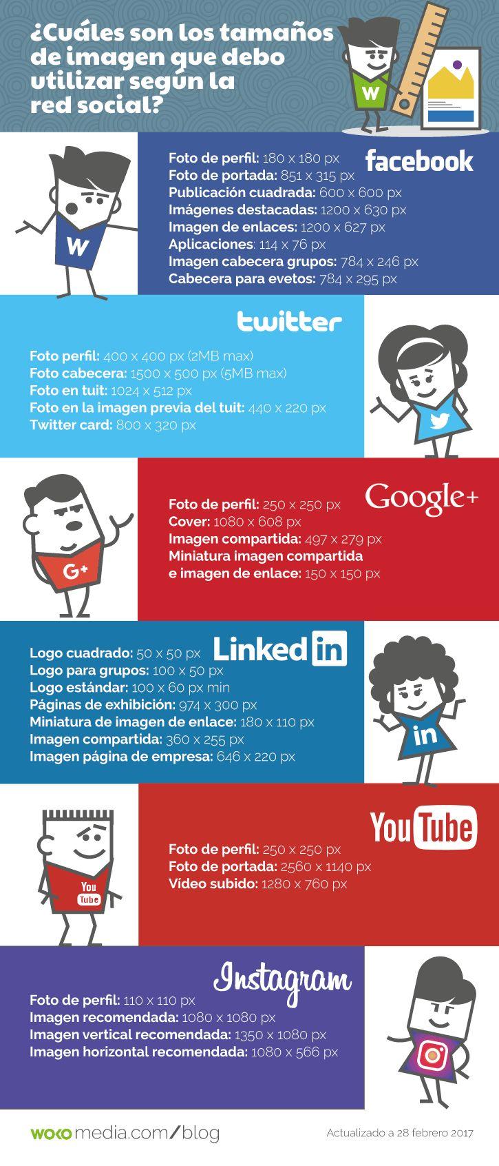 Hola: Una infografía sobreFacebook Ads: todo lo que debes de saber. Vía Un saludo