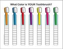 What Color is Your Toothbrush? (Free)