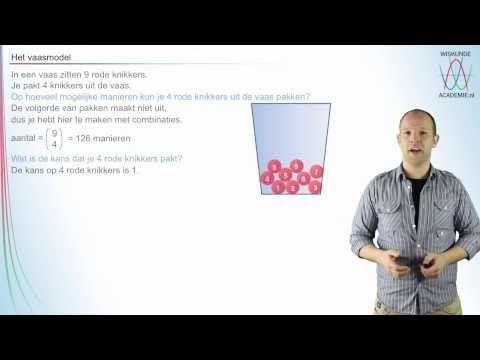 WiskundeAcademie. Goed voorbeeld van social media als knowledge sharing - learning enhancing tool