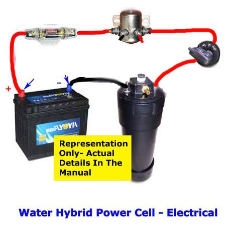 This EASY to follow conversion guide will guide you with its Step-by-Step instructions throughout the entire process of converting your car to run on water. The #1 HHO Booster Guide - Run Your Car On Water and Increase Fuel Mileage. HydroStar System Hydrogen Engine Conversion Manual. Alternative Fuels, Green Technology, Hot Niche, HHO Hybrid, Besthybrid.