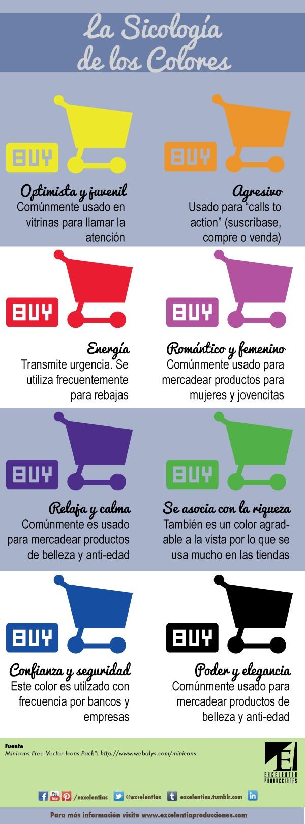 Cómo los colores pueden afectar lo que compra. Crédito: Excelentia Producciones