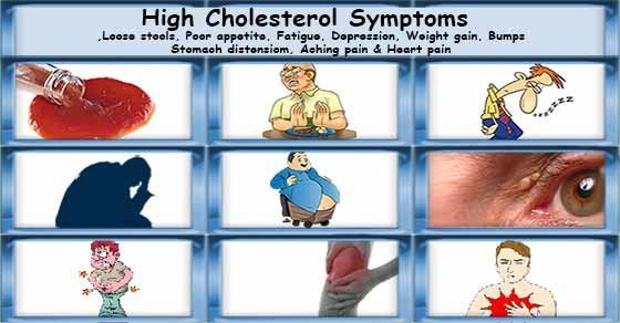 What are the symptoms of high cholesterol? Why do high cholesterol symptoms develop? Learning cholesterol signs help prevent complication.
