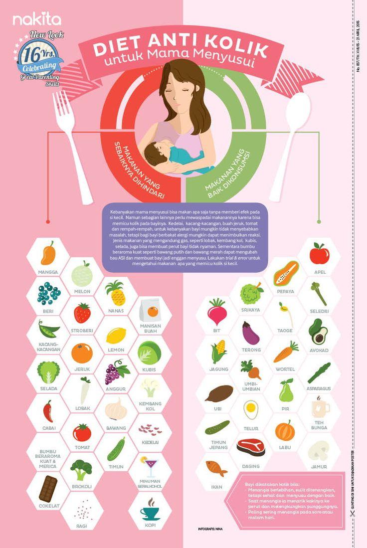 Diet Anti Kolik untuk Mama Menyusui