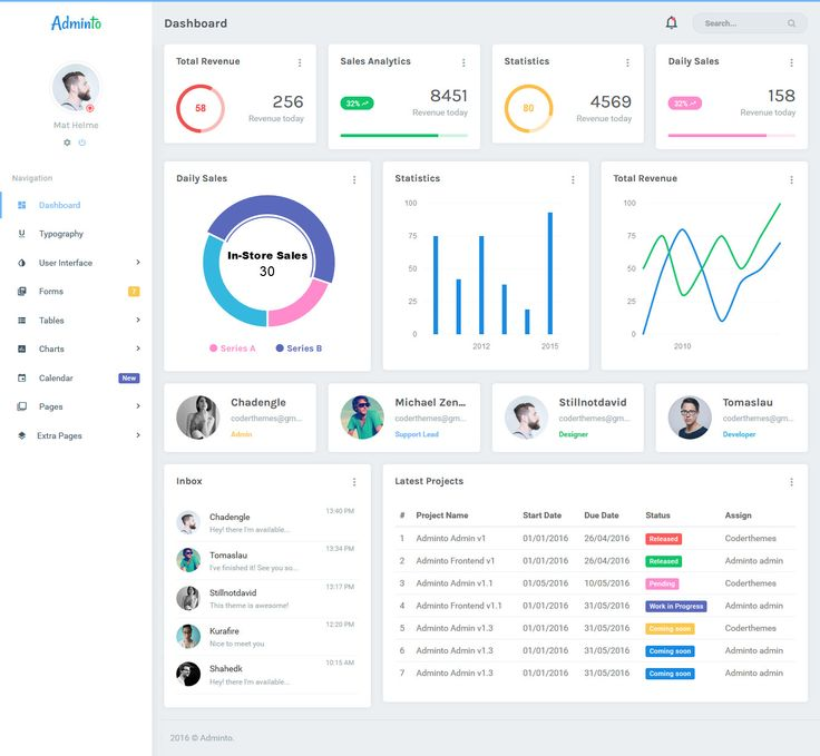 33 best html admin templates images on pinterest role models adminto responsive admin dashboard theme html download here httpthemeforest malvernweather Choice Image
