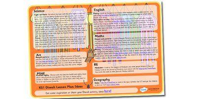 Twinkl Resources >> Diwali Lesson Plan Ideas KS1 >> Classroom printables for Pre-School, Kindergarten, Primary School and beyond! diwali, lesson, plan, lesson plan, lesson ideas, KS1 lessons, KS1, KS1 lesson plan, religion lesson plan, RE, lesson, ideas, fun, helpful, smart, good idea,