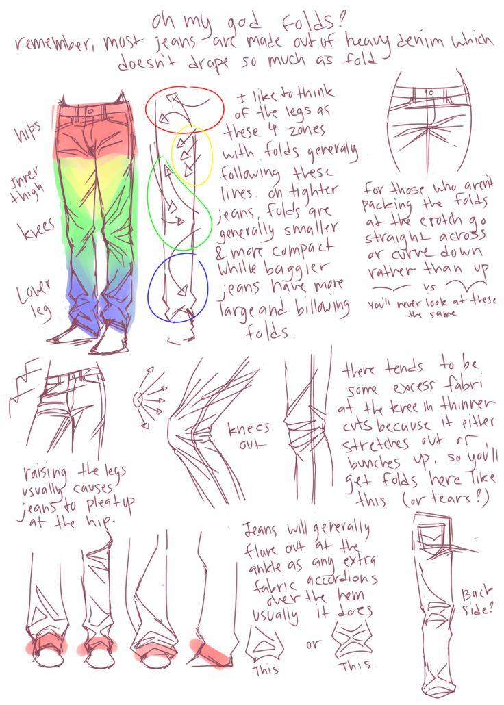 Casually posts this at 3 am when no one is going to see it. but FOLDS hoyl shit folds folds are so awesome man you literally have no idea I like drawing folds som uch I'll put them in places where they don't even belong sometimes. Honestly this is far from definitive and is just my understanding of how folds works gleamed from hours upon hours staring at strangers pants on mass transit, so don't take my word for it, do your own study! Look at your own jeans in the mirror! look