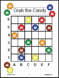 Students toss two dice (one regular and one A-F) in this fun game that introduces students to coordinate graphing in the spaces. Students form a coordinate pair based on the dice toss and place a marker on that space, if possible. If the space holds a candy, they grab the candy for a quick five points. Create A-F dice using plain dice or purchase small wooden cubes at a craft store to make the dice.