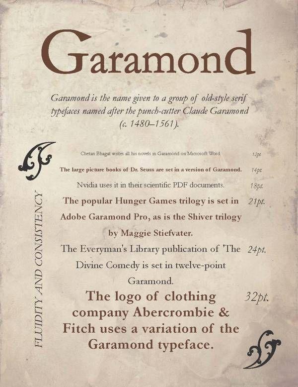 Garamond Type Specimen Sheet by Laura Gutierrez, via Behance * http://www.behance.net/gallery/Garamond-Type-Specimen-Sheet/7846127