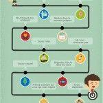 10 règles de l'improvisation théâtrale à utiliser au quotidien