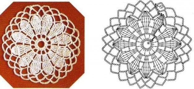 Un rosone realizzato all'uncinetto come sottobicchiere o centrino