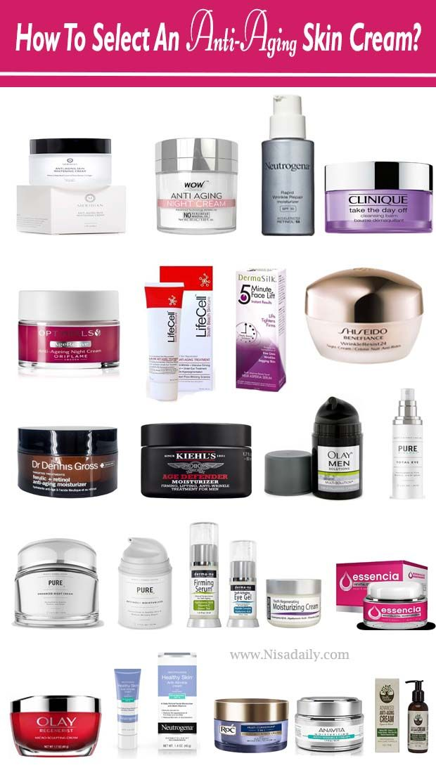 How To Select An Anti-Aging Skin Cream?