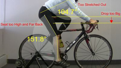 Saddle Discomfort Solutions for Women Cyclists