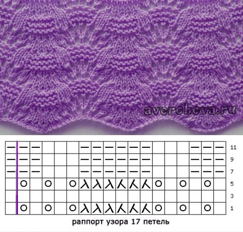 Lace knitting pattern 570. Just multiple of 17 if knitting in the round; if knitting flat, multiple of 17 +1 additional st. 12-row repeat. And this one, too, is an Old Shell cousin.