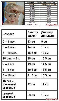 Посты с сайта stranamam.ru | Фотографии и советы на Постиле
