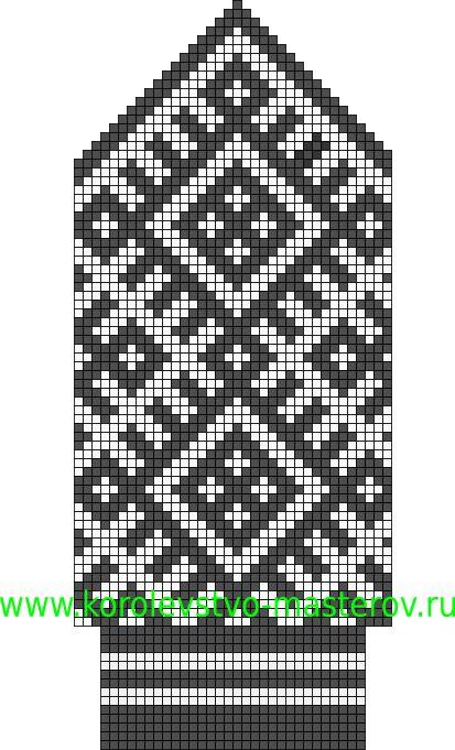 Circuitos patrones del norte para los kits de tejer: gorros, bufandas, mitones