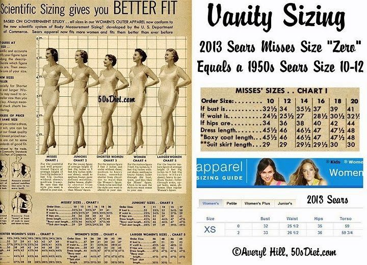 26 best images about Sizing info on Pinterest