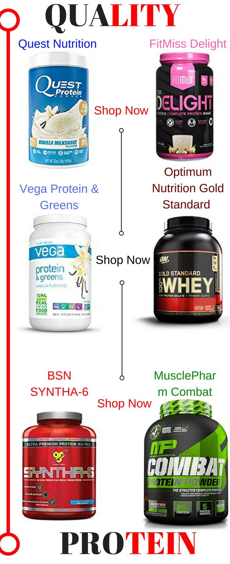 Bcaa Kick Body Attack quality protein whey protein shake consumed before or after