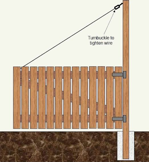 wooden gates doors with wire cable | How To Make A Wood Gate & Gate Posts - Woodworking Plans - Part 3