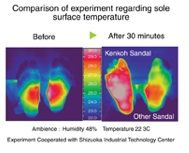 The #Japanese say the sole of the #foot is your second heart. About two-thirds of leg muscles work together to pump blood back towards the #heart. #Veins concentrate in the #sole. Properly #pressing & stimulating them promotes #blood flow, supporting #heart function. This can been seen by the image on the left, following an experiment carried out by the Shizuoka Industrial Technology Centre to compare sole surface temperature on someone who wore Kenkoh health sandals for 30 minutes.